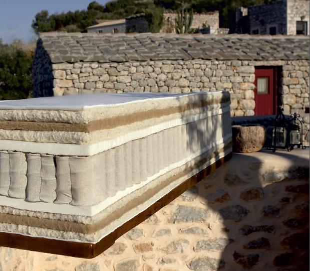 Aufbau der Epirus Heritage Obermatratze auf einem Blick!
